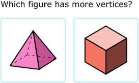 IXL - Count vertices, edges, and faces (5th grade math practice)