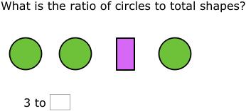 IXL - Do the ratios form a proportion? (8th grade math practice)