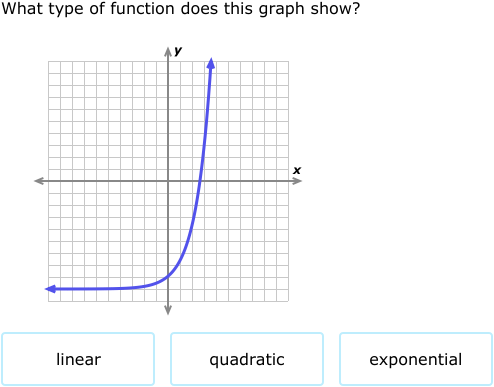 IXL - Identify linear, quadratic, and exponential functions