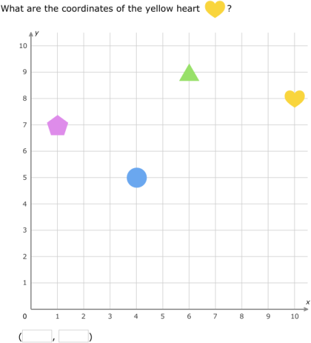 IXL - Objects on a coordinate plane (5th grade math practice)