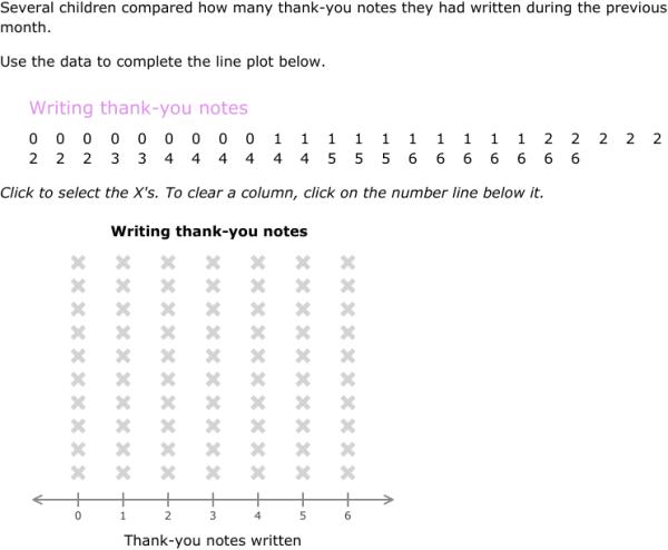 IXL - Create line plots (6th grade math practice)