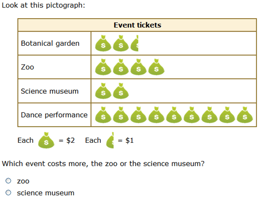 math worksheet : ixl  interpret pictographs 5th grade math practice  : Ixl Maths Worksheets