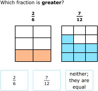 IXL - Circle graphs with fractions (6th grade math practice)