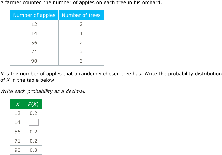 math support expected value practice worksheet answers