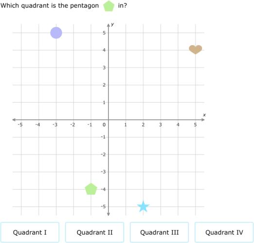 ixl quadrants 5th grade math