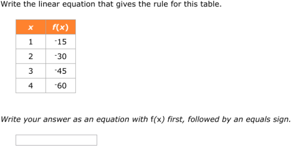 slope intercept form table  IXL - Slope-intercept form: write an equation from a table ...