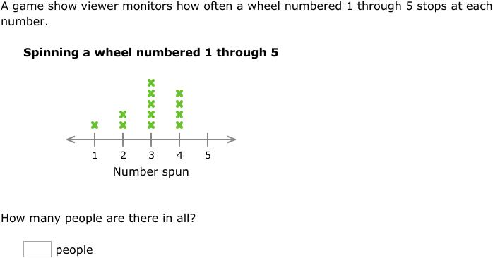 IXL   Interpret line plots   6th grade math