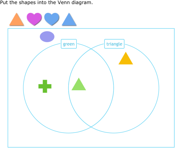 Shapes Venn Diagram Kindergarten Residential Electrical Symbols