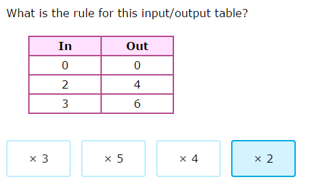 ixl multiplication inputoutput tables find the rule
