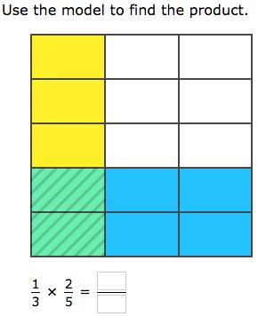 multiplying and dividing fractions with models worksheets fraction worksheetsmodeling. Black Bedroom Furniture Sets. Home Design Ideas