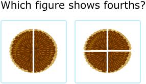 ixl halves thirds and fourths 1st grade math
