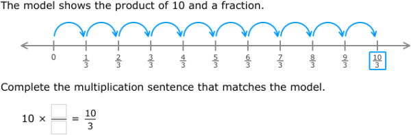 IXL Multiply unit fractions by whole numbers using number lines – Multiplication on Number Line Worksheets