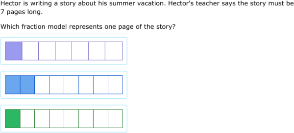 IXL - Unit fractions: word problems (3rd grade math practice)