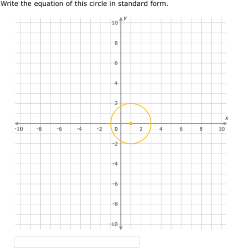 Ixl Write Equations Of Circles In Standard Form From Graphs