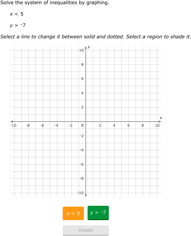 Ixl Solve Systems Of Linear Inequalities By Graphing Algebra 2