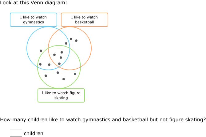 Ixl Use Venn Diagrams To Solve Problems 5th Grade Math